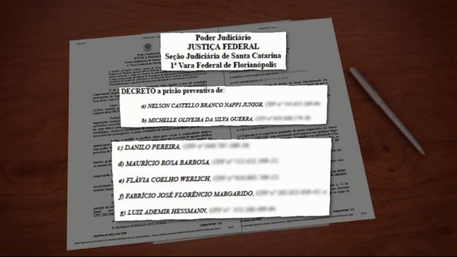 Servidores públicos de SC e empresários estão na lista de presos da Operação Alcatraz